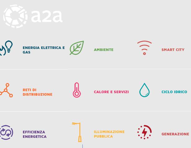 Lavori elettrici sulla rete pubblica del Comune di Milano per A2A